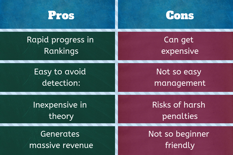PBN Pros and Cons